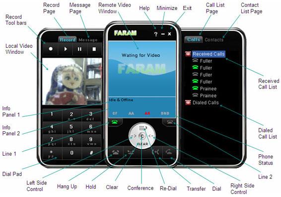 gratuitement 3cx phone