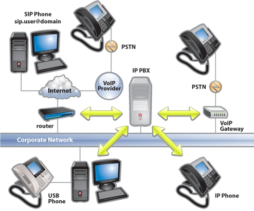 First Look: 3CX VoIP Phone System - VoIP Insider