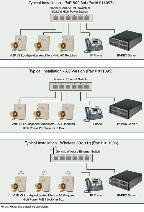 Designing and Implementing an IP Paging System (2 of 4) - VoIP Insider