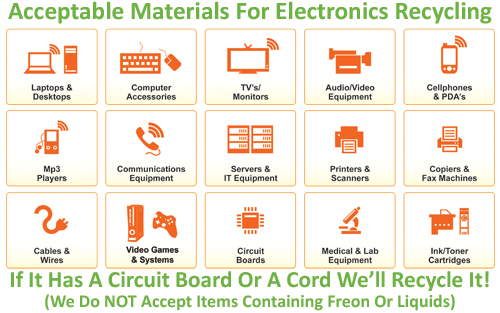 Acceptable Materials for Electronics Recyling