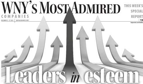Most Admired Companies 2012