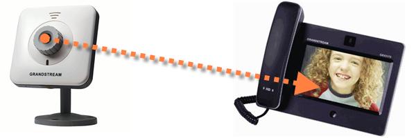 Grandstream GXV3615 IP Camera Driver for Windows