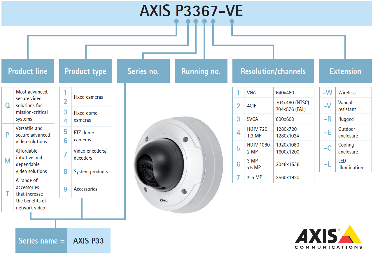 Ds 2ce56d5t Avpir3 moreover Watch as well Free Recording Software besides C Bc511a besides 177 Camera Ip Wifi Interieure Hd 720p Ultra Grand Angle Vision Nocturne 8m Et Sd. on cctv dome camera