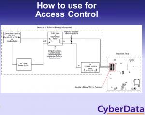 CyberData.net