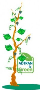 Adtran is green