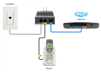freetalk-skype-voip-supply