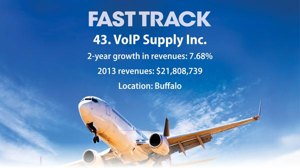 fast-track-voip-supply-2014