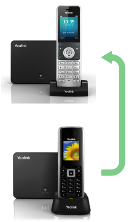 Yealink W56P: New and Improved DECT Phone - VoIP Insider