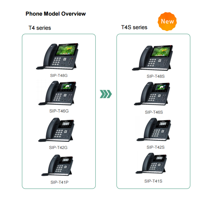 New and Improved T4S Series from Yealink - VoIP Insider