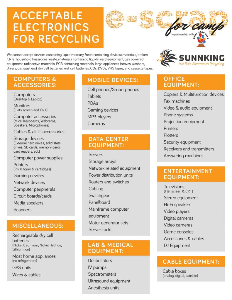 Sunnking Acceptable Materials For Electronics Recycling