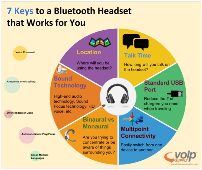 Infogrphic  How to Choose a Bluetooth Headset That Works for You ... 5c6d00811f