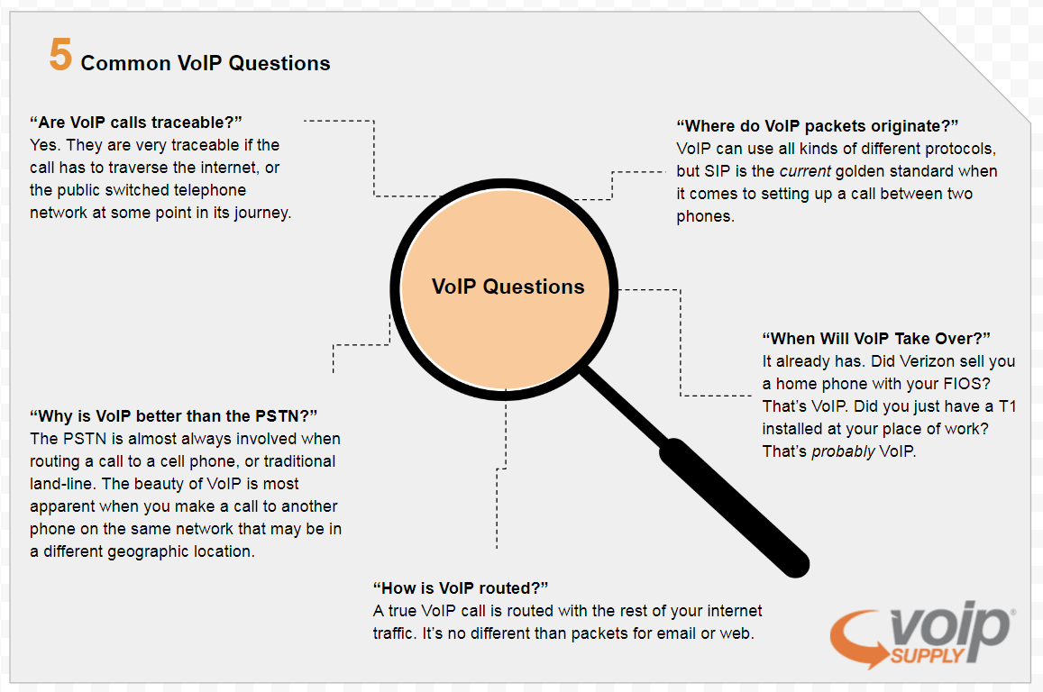 5-common-voip-questions