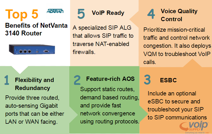 top-5-benefits-of-netvanta-3140