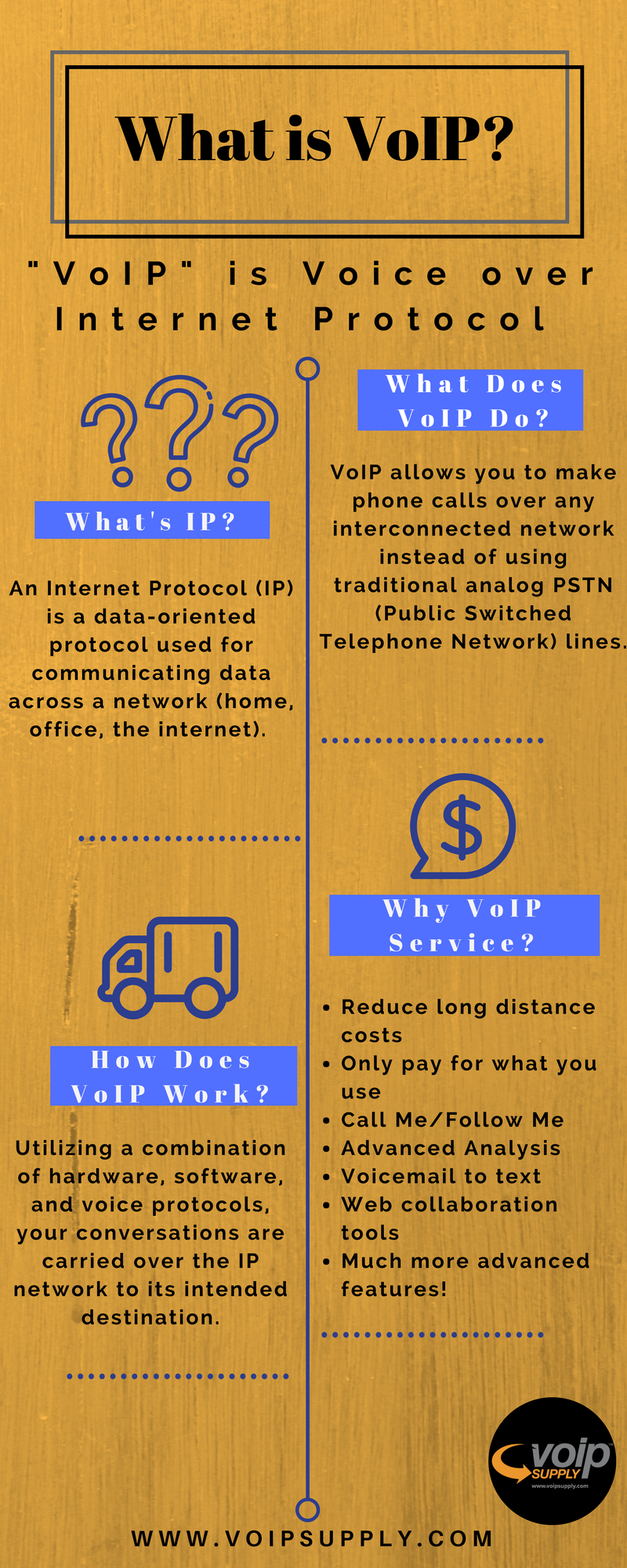 Are you new to VoIP industry? What exactly is VoIP and how does it work? We have collected four most common questions from VoIP beginners like you to help ...