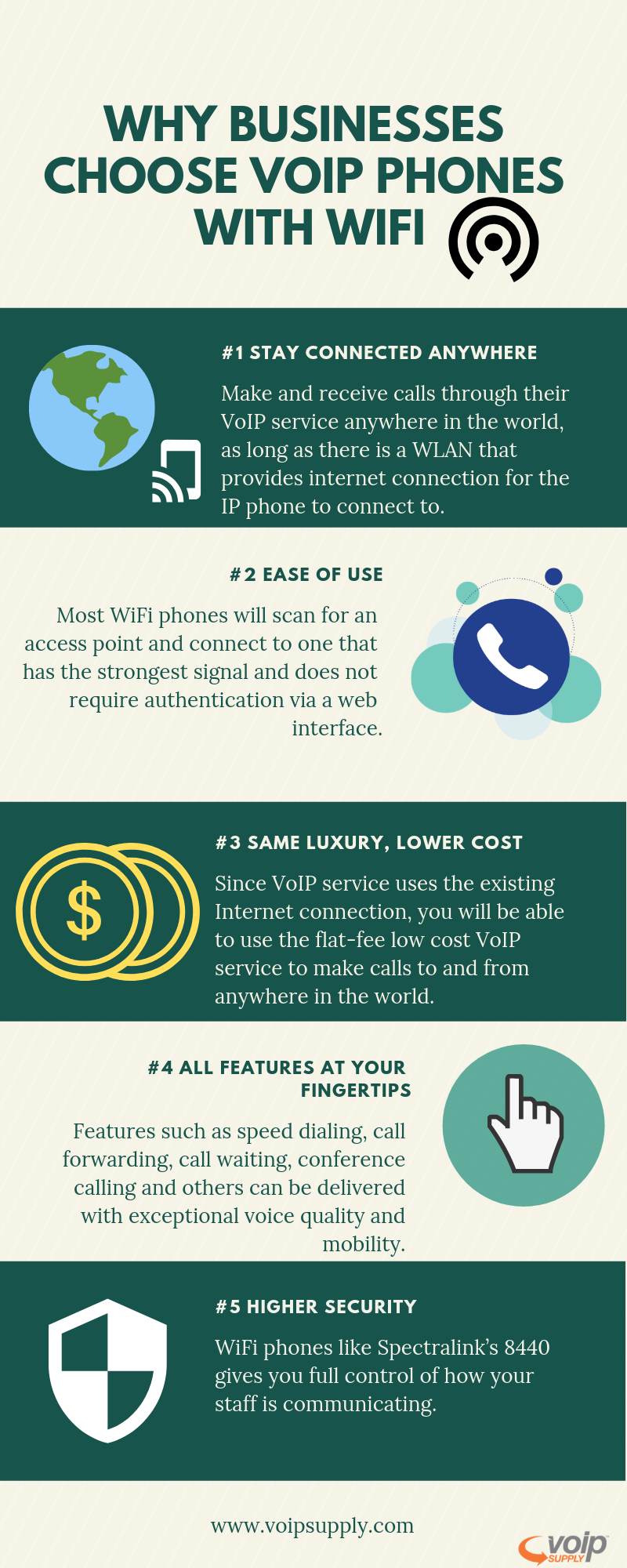 5 Reasons Why Businesses Choose VoIP Phones with WiFi - VoIP Insider