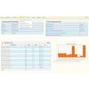 Xorcom Call Center Statistics Modules for CompletePBX CXE4000