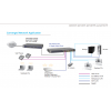 Netgear GS728TPP-100NAS 24-port PoE Smart Switch w/4 fiber ports
