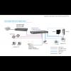 Netgear GS728TP-100NAS 24-port PoE Smart Switch