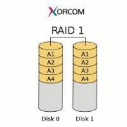 Xorcom XR0064