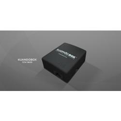 KuandoBOX Unified Presence