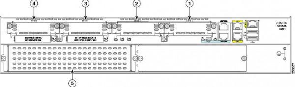 Cisco 2911 (DISCONTINUED)