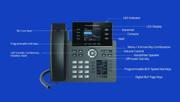 Grandstream Grp2614 Carrier Grade Ip Phone Voip Supply