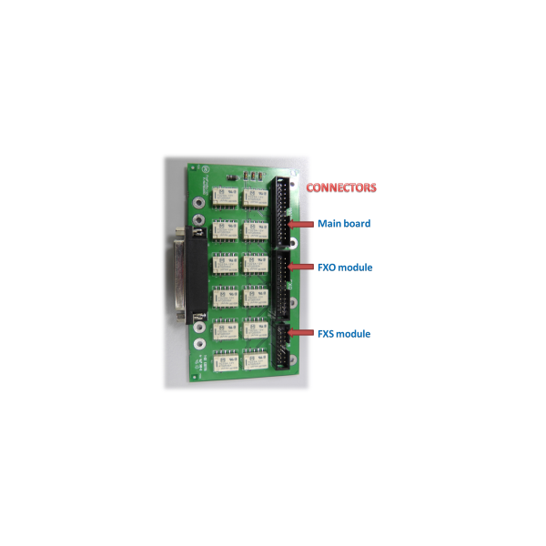 Xorcom XR0128 Analog Line Failover