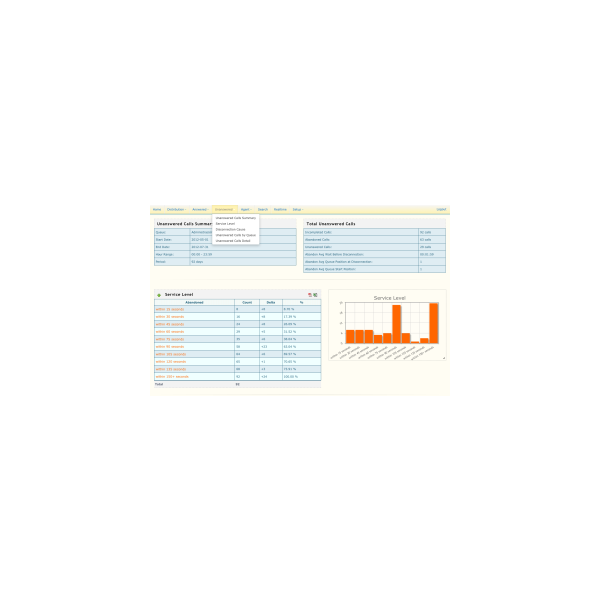 Xorcom Call Center Statistics Modules for CompletePBX CXE2000