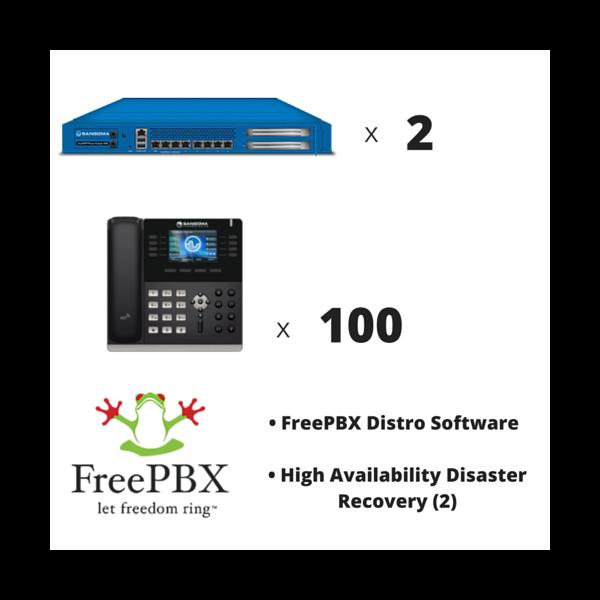 Sangoma Enterprise Phone System Bundle