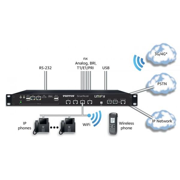 Patton SmartNote OpenScape Business Appliance w/15 VoIP channels Upgradable