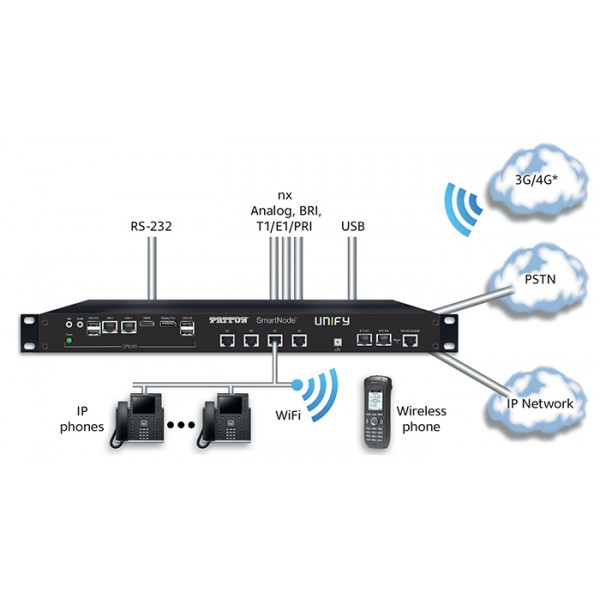 Patton SmartNote OpenScape Business Appliance w/30 VoIP channels/Not upgradable and Trinity OS