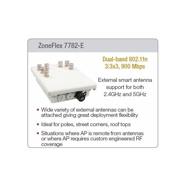 ZoneFlex 7782-E Features