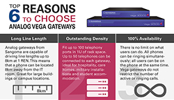 6 Reasons to Choose Analog Vega Gateways