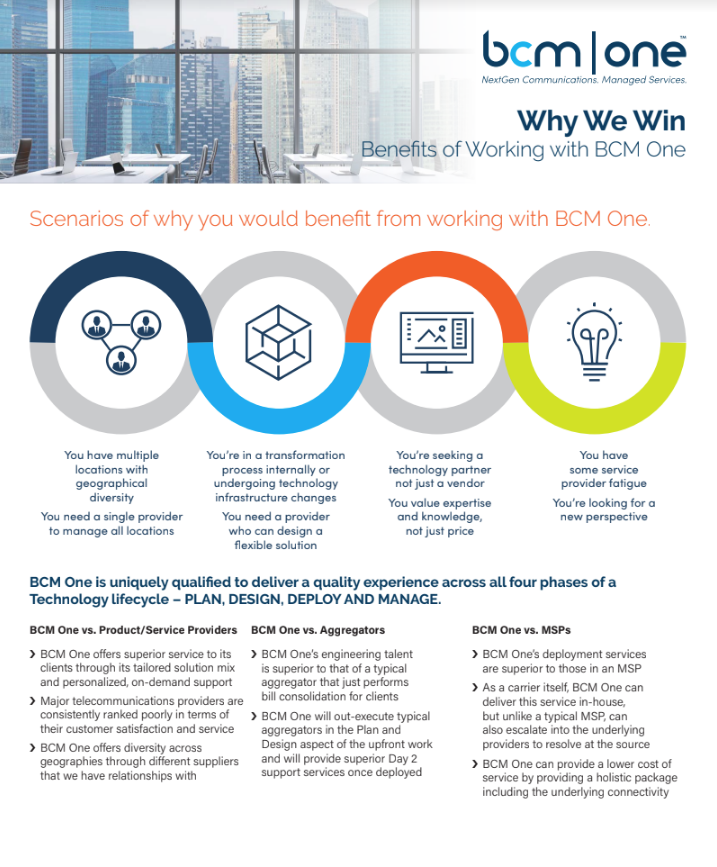 BCM One Benefits