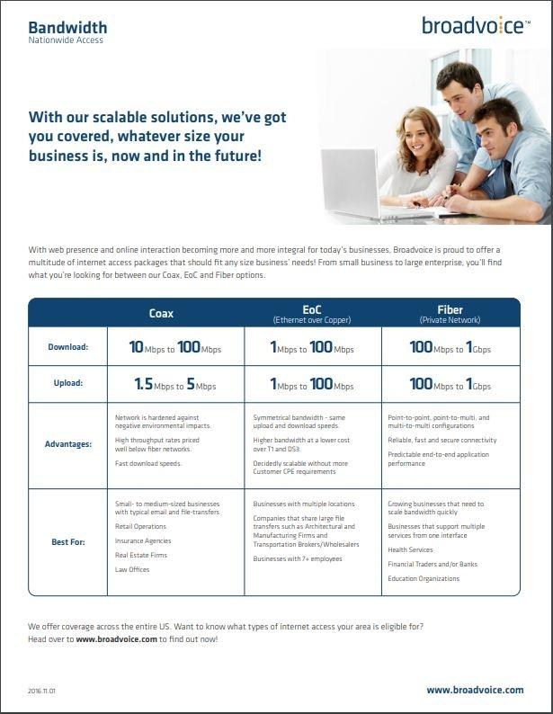 Bandwidth Nationwide Access