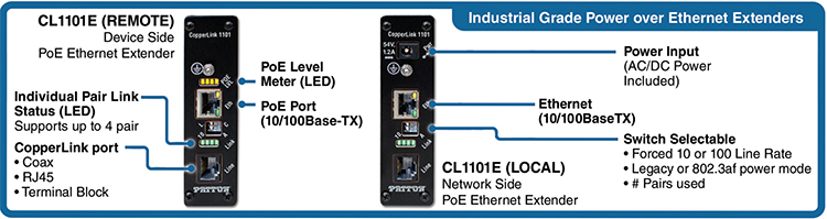 Patton Industrial CopperLink PoE Extender Kit (CL1101E/PAFA/RJ45/EUI-2PK)