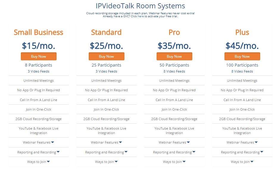 ipvt room system plans