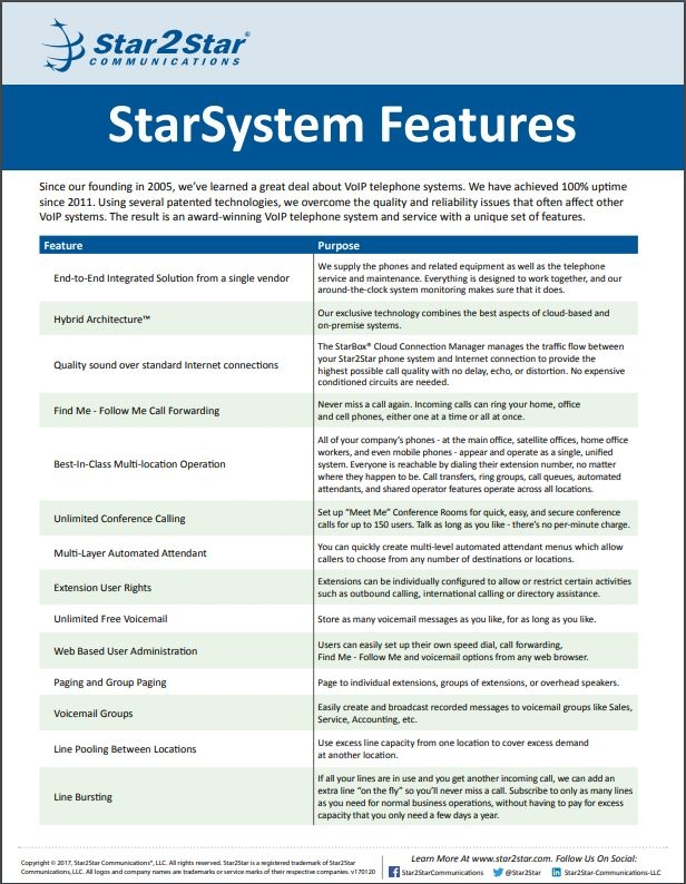 Starsystem features